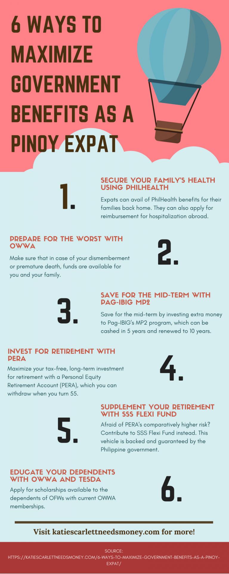6 ways inforgraphic