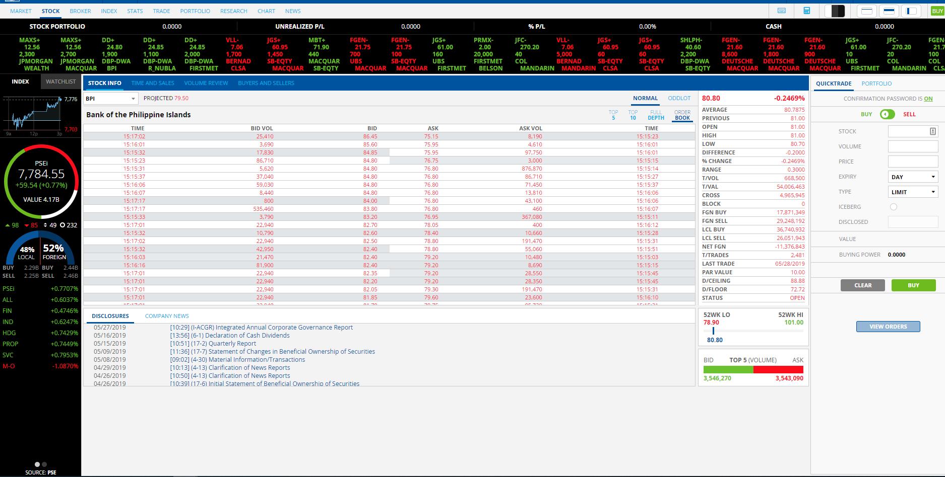 FirstMetroSec Pro Stock Info page